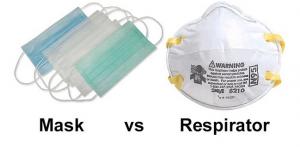 ماسک تنفسی برای حفاظت در برابر کرونا
