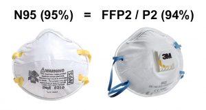 عملکرد فیلتر ماسک N95 و FFP2 در مقابل گردوغبار و ریزگردها