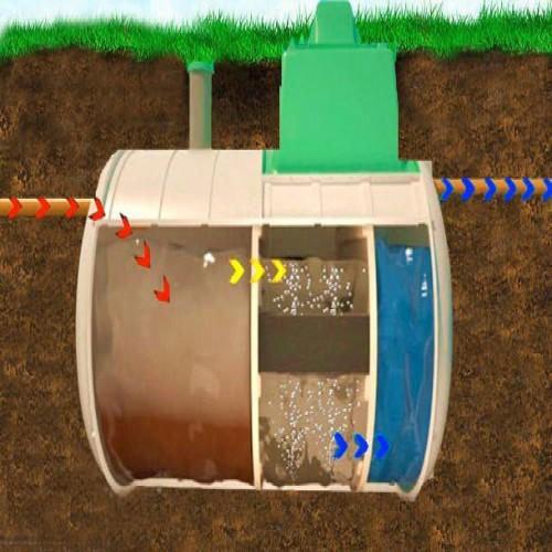 شرکت کاوش آب صنعت لوتوس