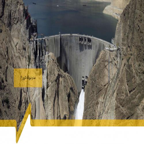 بنر شرکت توسعه منابع آب و نیروی ایران
