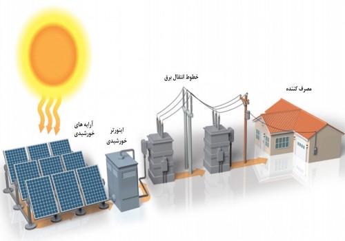 تصویر شرکت آرتا تک انرژی
