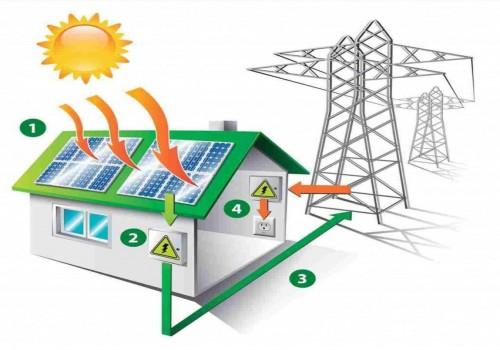 بنر شرکت آرتا تک انرژی