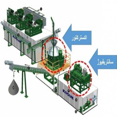 طراحی شرکت مهندسی و توسعه تجهیزات پایوران پارسیان