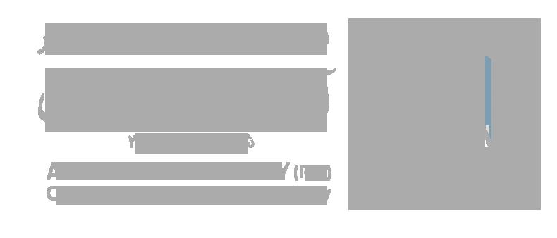 شرکت آذر نماد انرژی